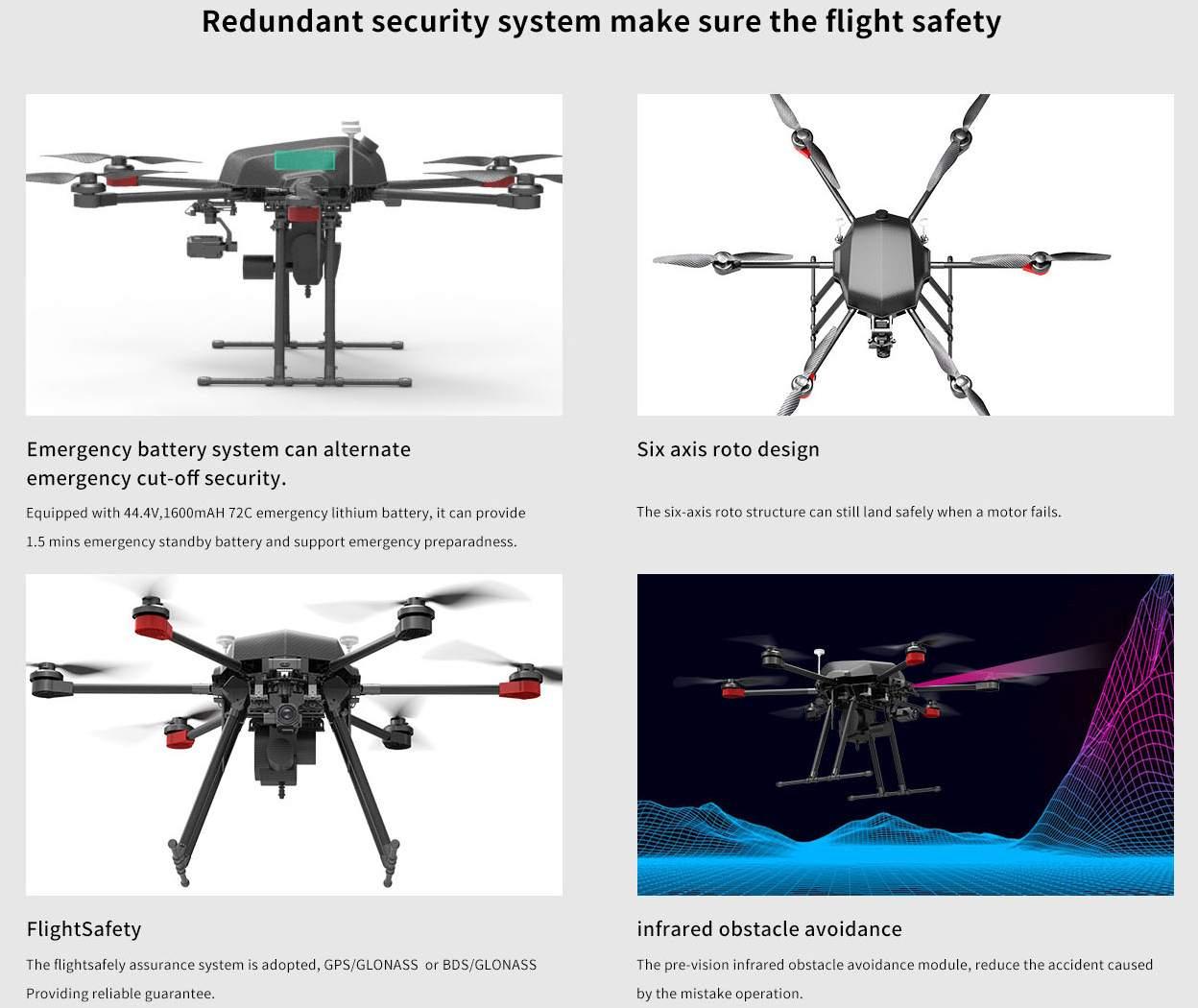Drone Ammattikäyttöön